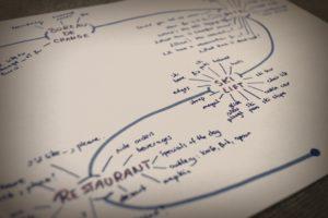 blog o nauce języków obcych